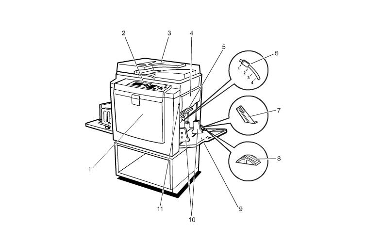 理光DX3442C/理光DD3344C印刷一体机外部构造部件名称及使用方法解释(一)