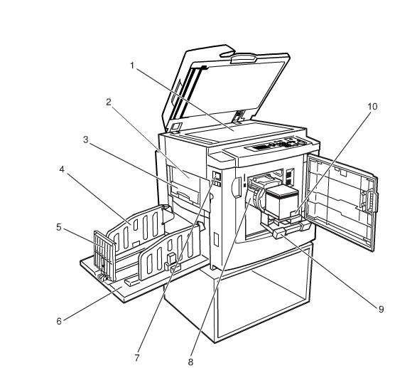理光DX3442C/理光DD3344C印刷一体机外部构造部件名称及使用方法解释(二)